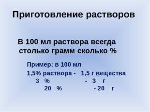 Приготовление растворов В 100 мл раствора всегда столько грамм сколько % Прим