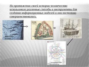 На протяжении своей истории человечество использовало различные способы и ин