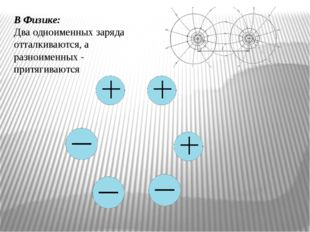В Физике: Два одноименных заряда отталкиваются, а разноименных - притягиваются