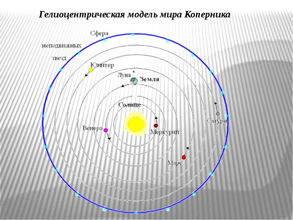 Гелиоцентрическая модель мира Коперника
