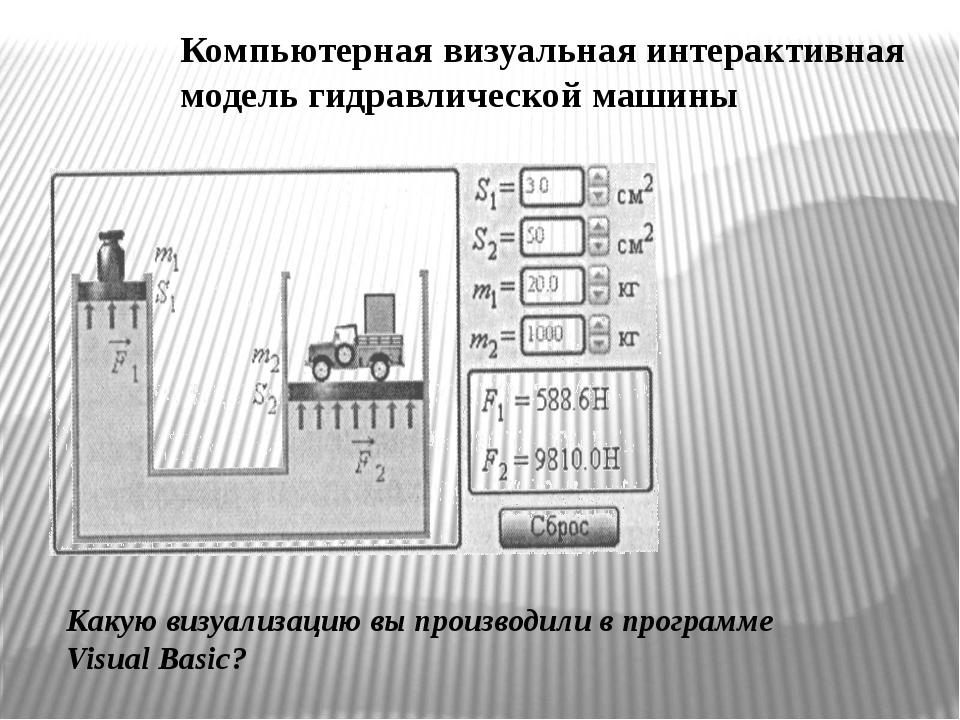Компьютерная визуальная интерактивная модель гидравлической машины Какую виз...
