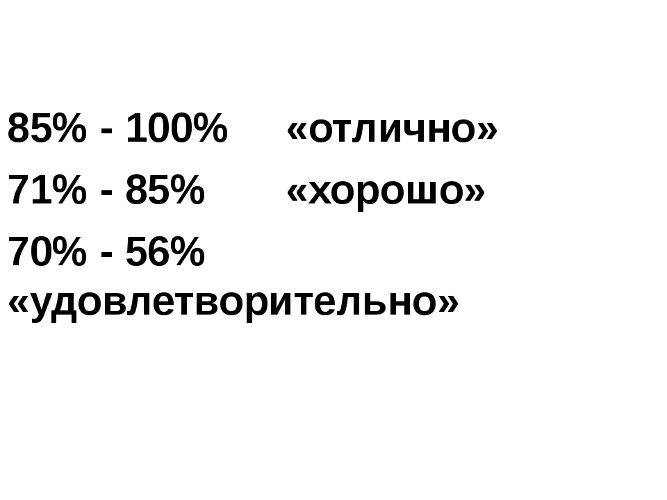 85% - 100% «отлично» 71% - 85% «хорошо» 70% - 56% «удовлетворительно»