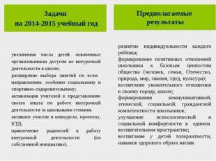 Задачи на 2014-2015 учебный год Предполагаемые результаты увеличение числа д