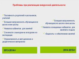 Проблемы при реализации внеурочной деятельности: 2013-2014гг 2014-2015гг Пасс