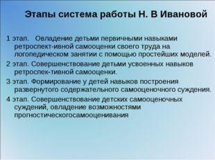 Этапы система работы Н. В Ивановой 1 этап. Овладение детьми первичными навык