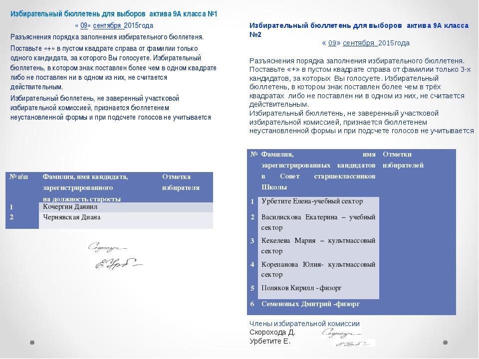 _ Избирательный бюллетень для выборов актива 9А класса №1 « 09» сентября 201...