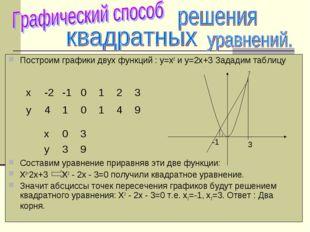 Построим графики двух функций : у=х2 и у=2х+3 Зададим таблицу Составим уравн
