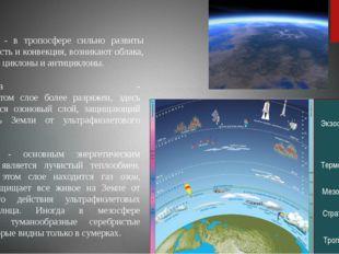Стратосфера - воздух в этом слое более разряжен, здесь располагается озоновый