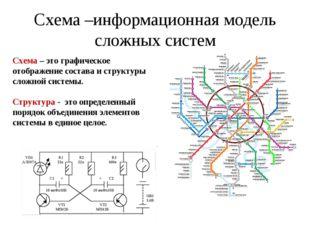 Схема –информационная модель сложных систем Схема – это графическое отображен
