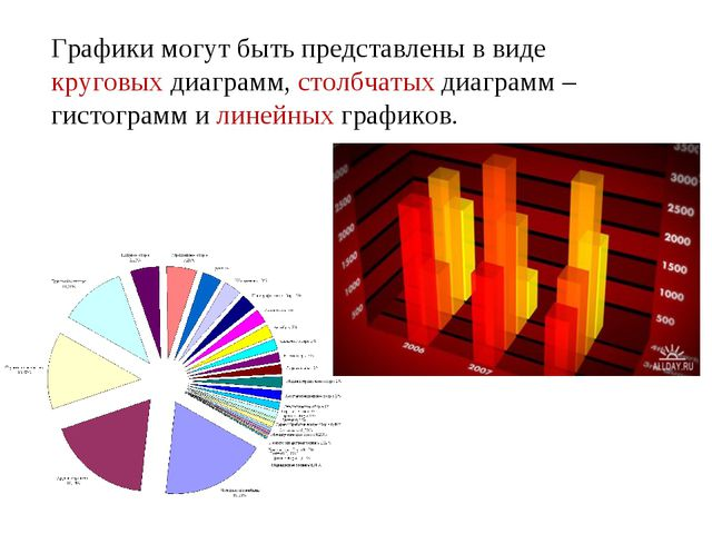 Графики могут быть представлены в виде круговых диаграмм, столбчатых диаграмм...