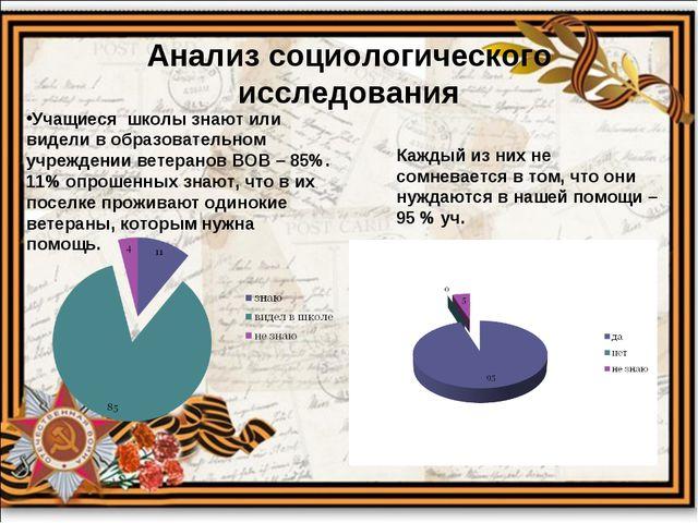 Анализ социологического исследования Каждый из них не сомневается в том, что...