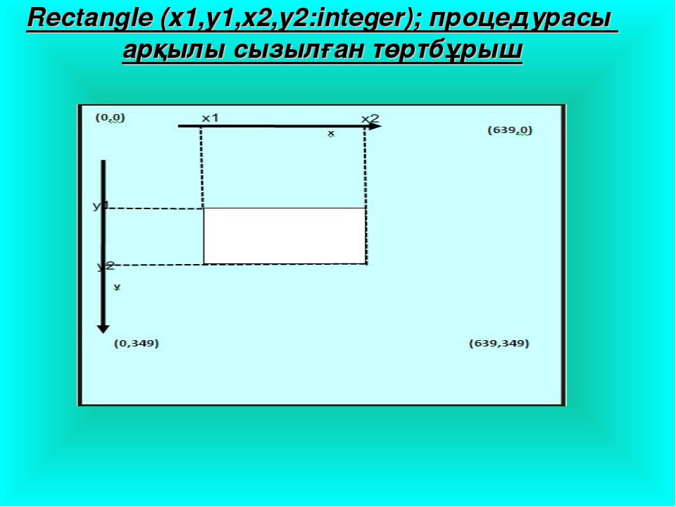 Rectangle (x1,y1,x2,y2:integer); процедурасы арқылы сызылған төртбұрыш