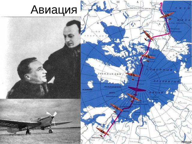 Авиация 1937 году Чкаловым, Байдуковым и Беляковым был совершен первый в исто...
