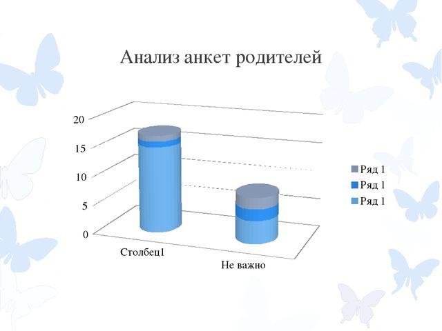 Анализ анкет родителей