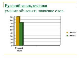 Русский язык,лексика умение объяснять значение слов