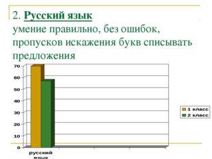 2. Русский язык умение правильно, без ошибок, пропусков искажения букв списыв
