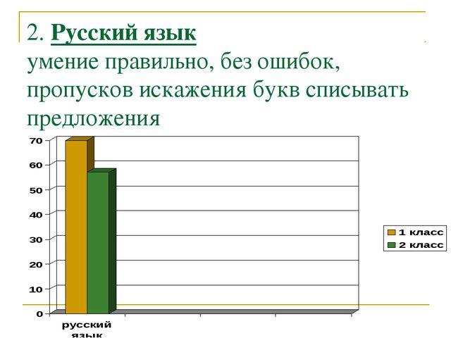 2. Русский язык умение правильно, без ошибок, пропусков искажения букв списыв...