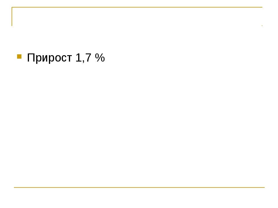 Прирост 1,7 %