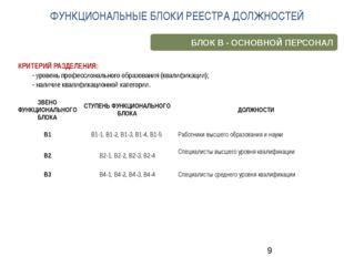 КРИТЕРИЙ РАЗДЕЛЕНИЯ: - уровень профессионального образования (квалификации);