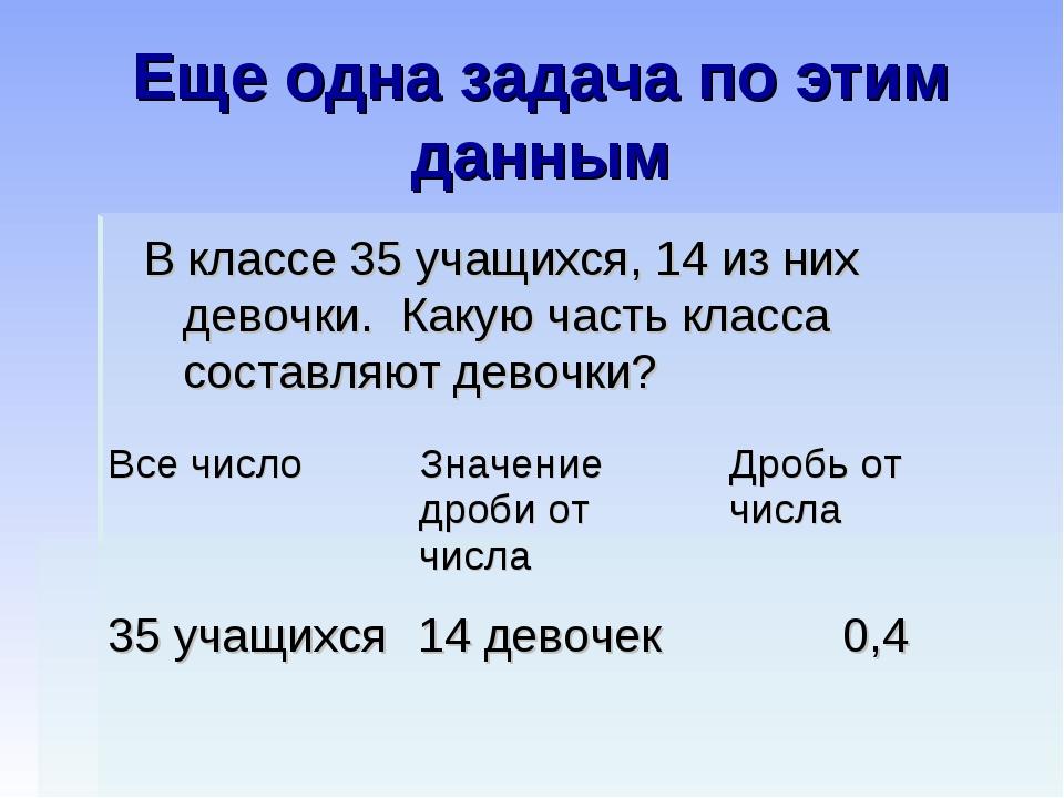 Еще одна задача по этим данным В классе 35 учащихся, 14 из них девочки. Какую...