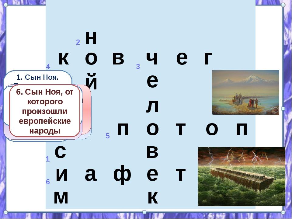 КРЕСТОСЛОВИЦА н о й м и с к е в о л е ч в к г е п о т п т ф а 1. Сын Ноя. Его...