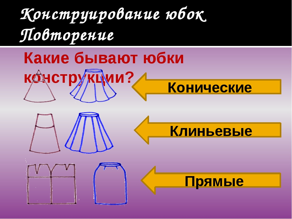 Конструирование юбок Повторение Какие бывают юбки конструкции? Конические Кли...