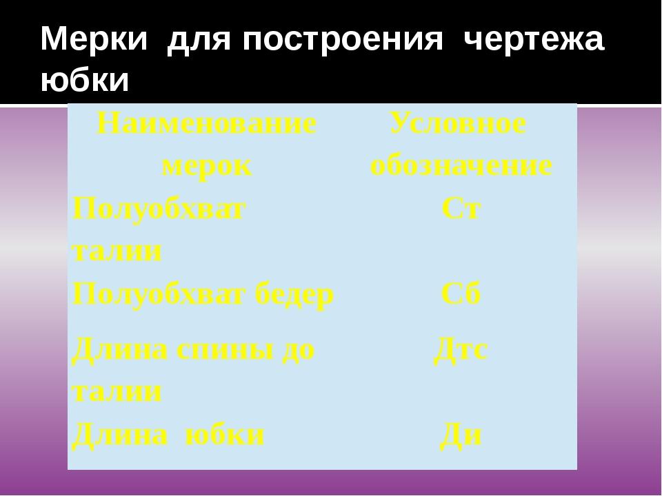Мерки для построения чертежа юбки Наименование мерок Условное обозначение Пол...