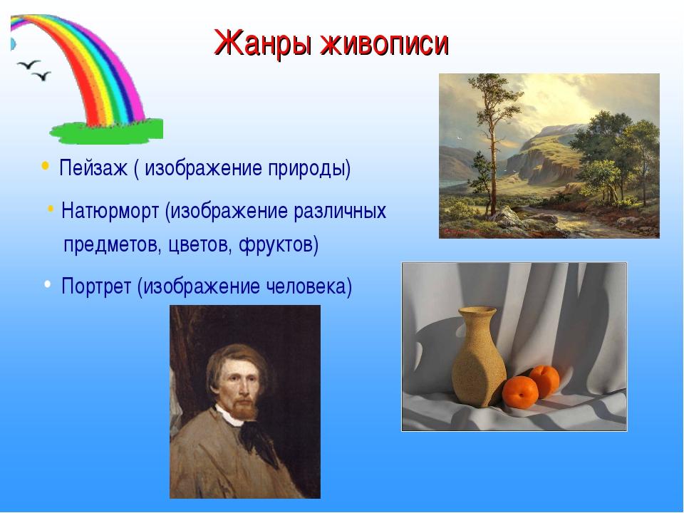 Жанры живописи Пейзаж ( изображение природы) Натюрморт (изображение различных...