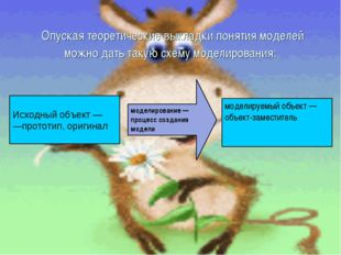 Опуская теоретические выкладки понятия моделей можно дать такую схему модели