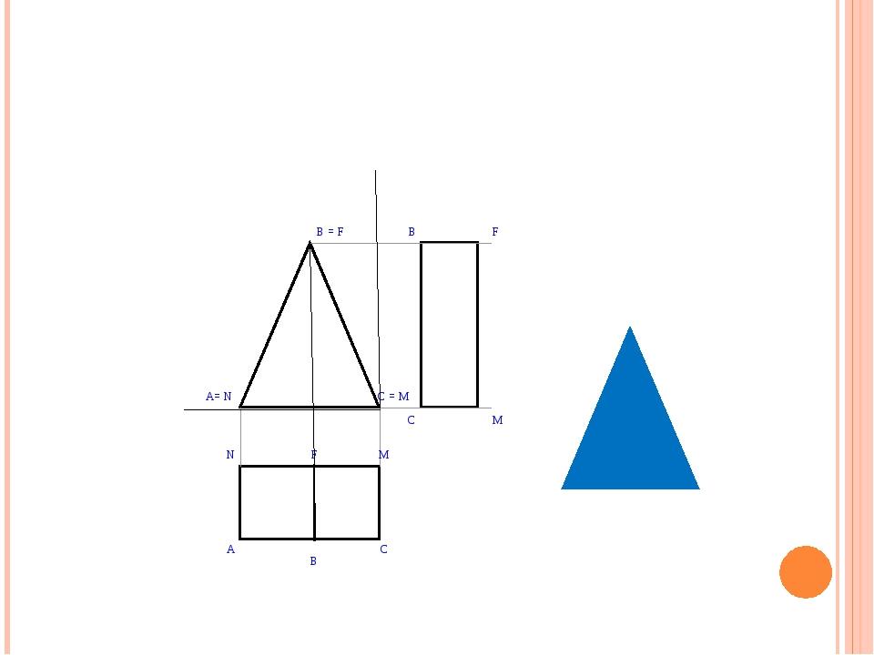 Берілген проекцияда қандай геометриялық днені көруге болады? А= N В = F С =...