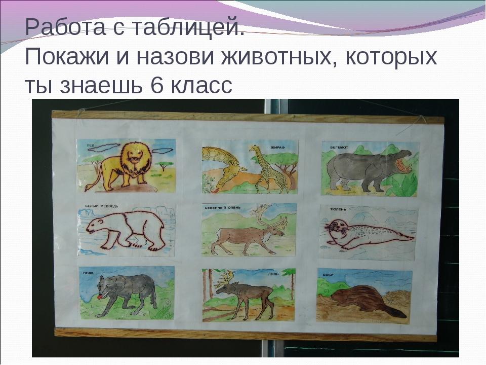 Работа с таблицей. Покажи и назови животных, которых ты знаешь 6 класс