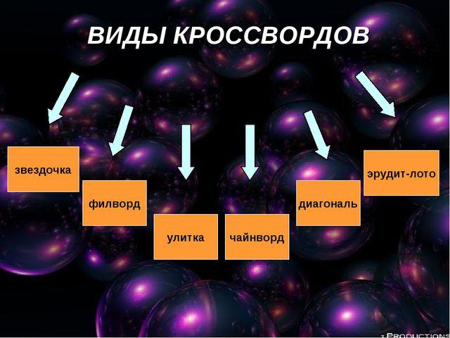 ВИДЫ КРОССВОРДОВ звездочка филворд улитка чайнворд диагональ эрудит-лото