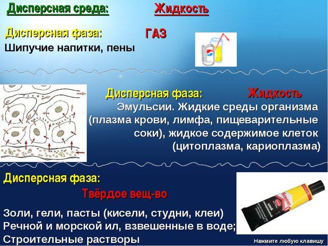 Дисперсная среда: Жидкость Дисперсная фаза: ГАЗ Шипучие напитки, пены Дисперс...