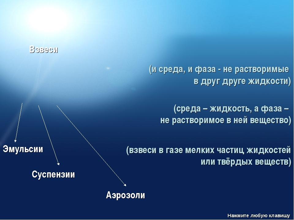 Взвеси Эмульсии Суспензии Аэрозоли (и среда, и фаза - не растворимые в друг д...