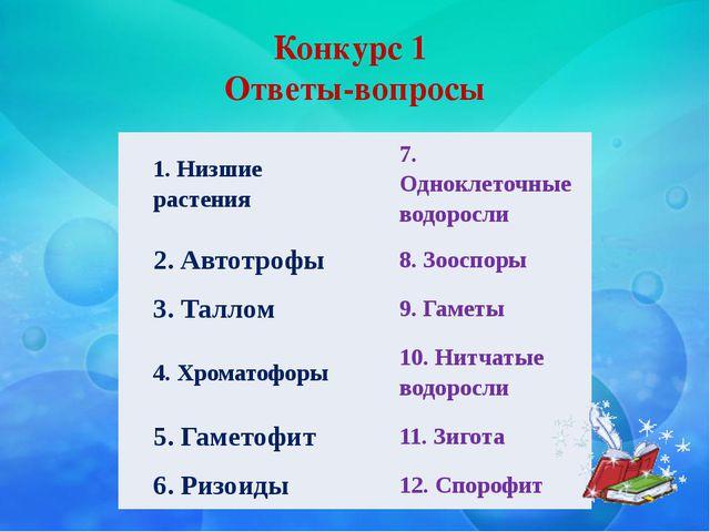 Конкурс 1 Ответы-вопросы  1. Низшие растения  7. Одноклеточные водоросли ...
