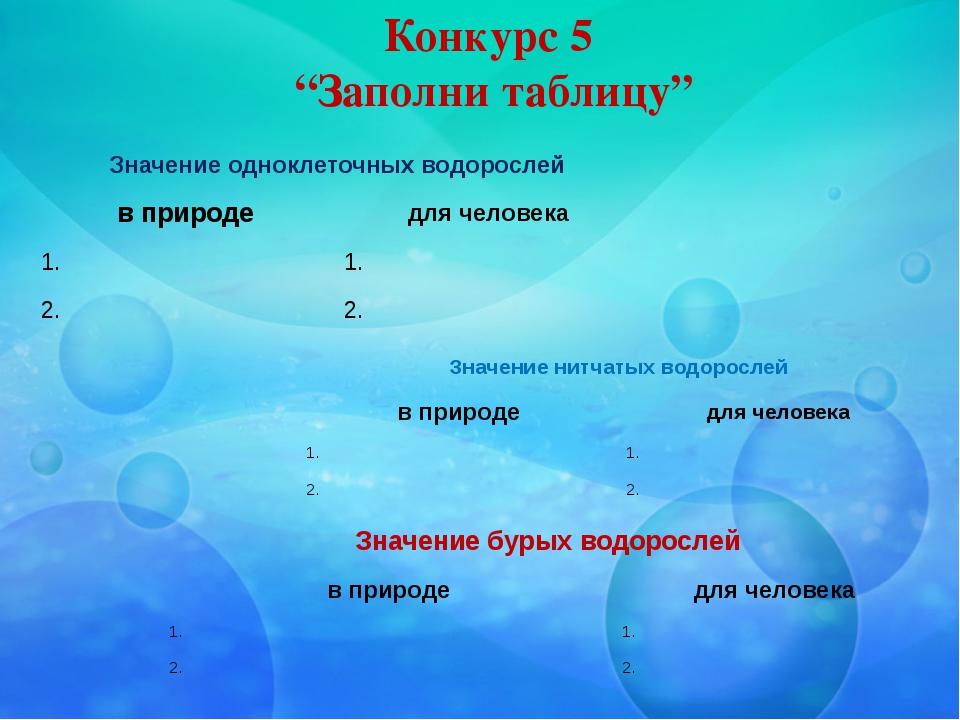 """Конкурс 5 """"Заполни таблицу"""" Значение одноклеточных водорослей в природе для ч..."""