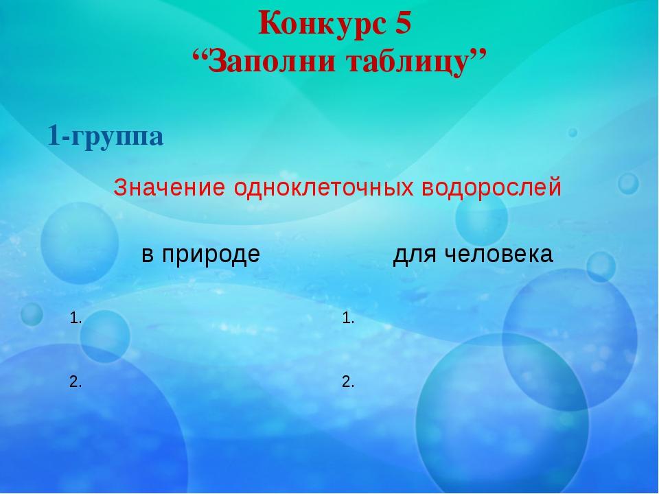 """Конкурс 5 """"Заполни таблицу"""" 1-группа Значение одноклеточных водорослей в прир..."""