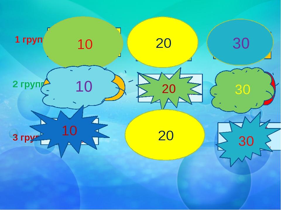 1 группа 2 группа 3 группа Тело водорослей состоит из: 10 Перечислите однокл...