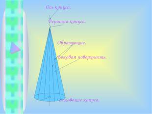 Ось конуса. Вершина конуса. Образующие. Боковая поверхность. Основание конуса.
