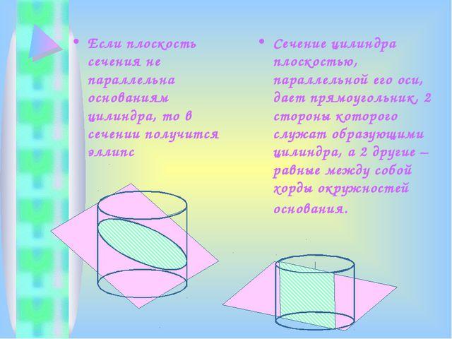 Если плоскость сечения не параллельна основаниям цилиндра, то в сечении получ...