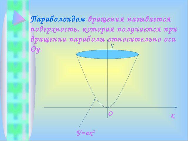 Параболоидом вращения называется поверхность, которая получается при вращении...