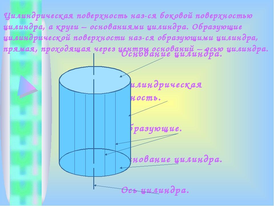 Цилиндрическая поверхность наз-ся боковой поверхностью цилиндра, а круги – ос...
