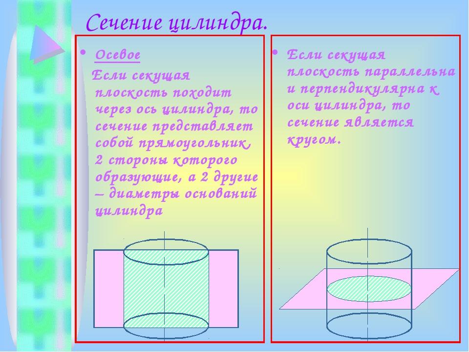 Сечение цилиндра. Осевое Если секущая плоскость походит через ось цилиндра, т...