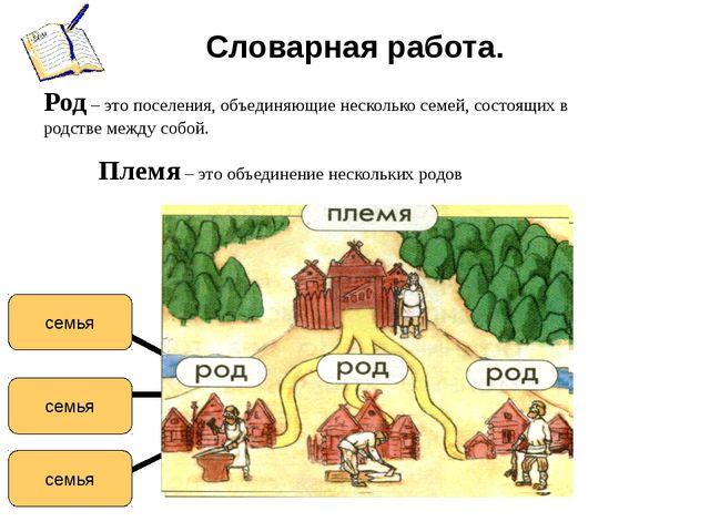 Словарная работа. Род – это поселения, объединяющие несколько семей, состоящ...