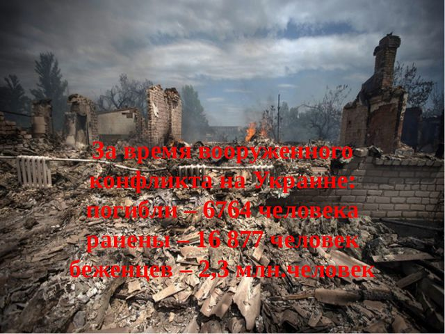 За время вооруженного конфликта на Украине: погибли – 6764 человека ранены –...