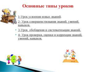 1-Урок усвоения новых знаний. 2- Урок совершенствования знаний, умений, навы