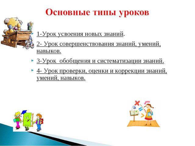 1-Урок усвоения новых знаний. 2- Урок совершенствования знаний, умений, навы...