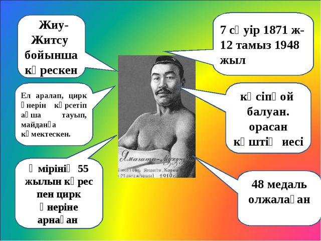 7 сәуір 1871 ж- 12 тамыз 1948 жыл кәсіпқой балуан. орасан күштің иесі Өмірін...