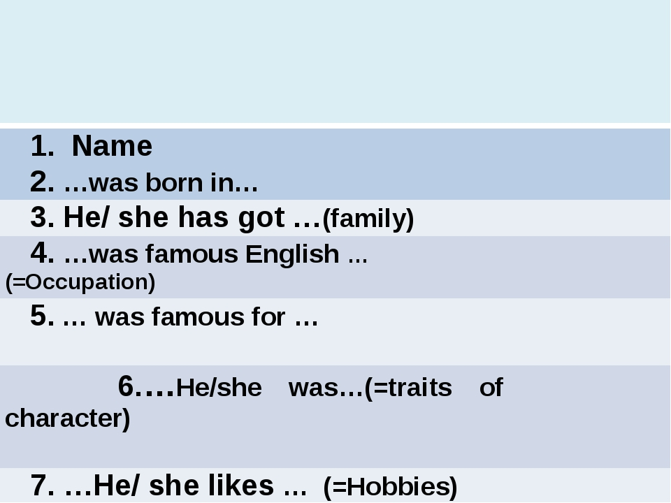 1. Name 	 2. …was born in… 	 3. He/ she has got …(family)	 4. …was famous En...