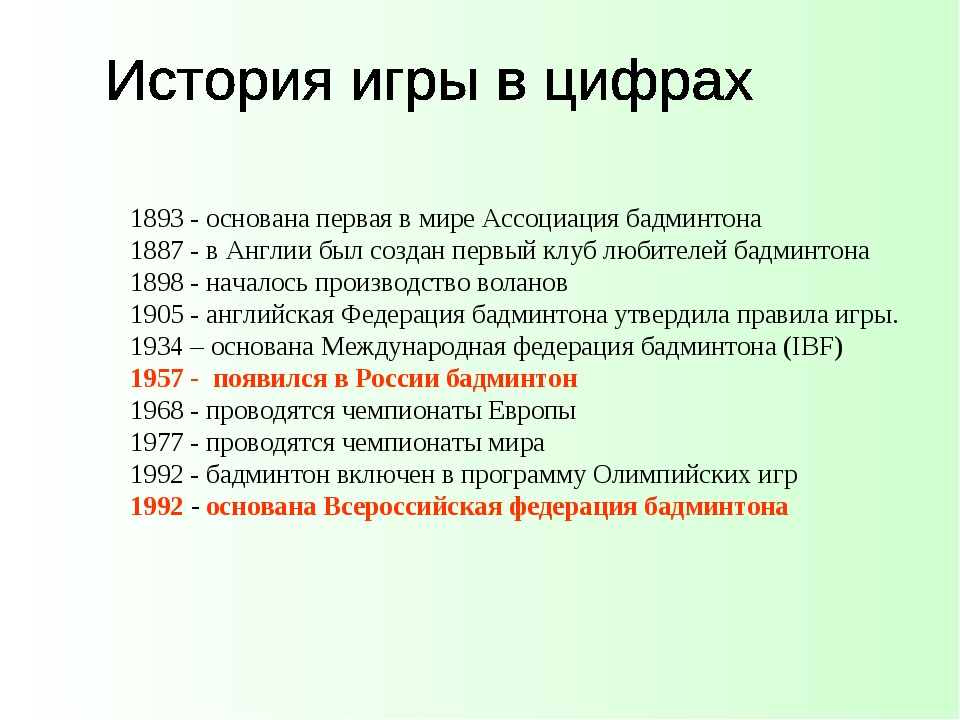 1893 -основана первая вмире Ассоциация бадминтона 1887 -вАнглии был созда...